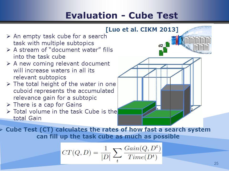 Evaluation - Cube Test [Luo et al. CIKM 2013]